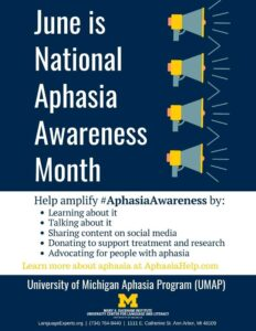 Aphasia Awareness Month Poster - What You Can Do